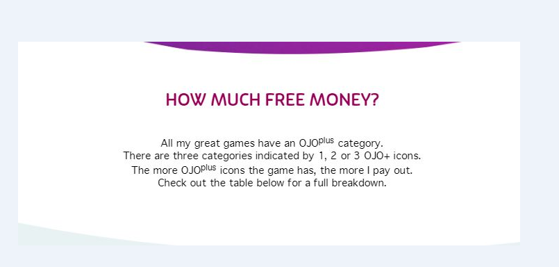 Playojo free money