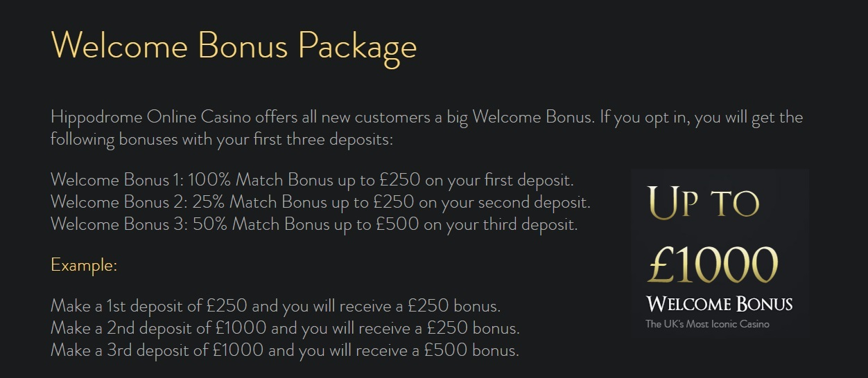 Hippodrome Online Casino - Welcome Bonus Package