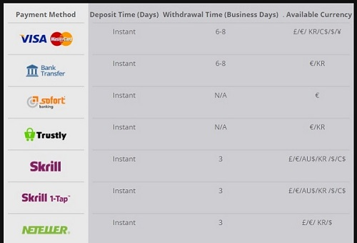 Mr Play Payment Methods