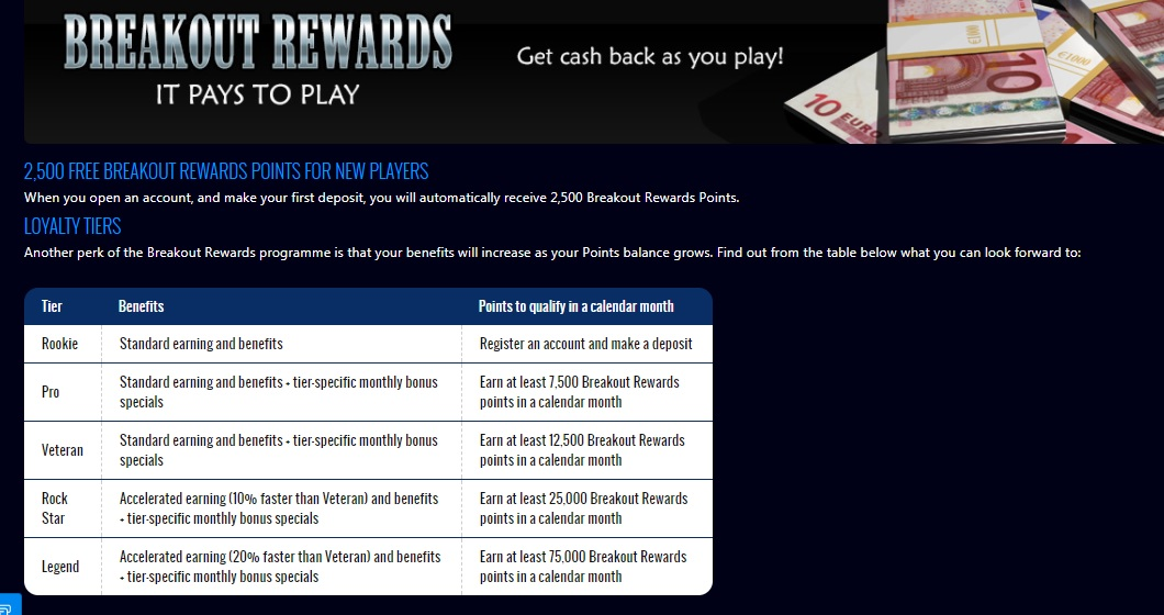Breakout Casino Loyalty Program